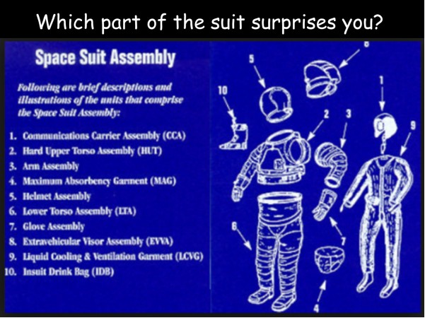 Which part of the suit surprises you?